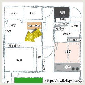 我が家のピアノの配置図面_201308